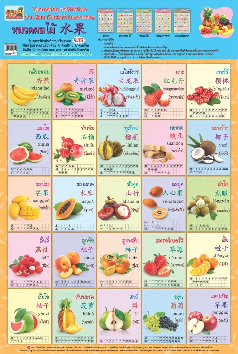 โปสเตอร์คำศัพท์ ไทย-จีน หมวดผลไม้